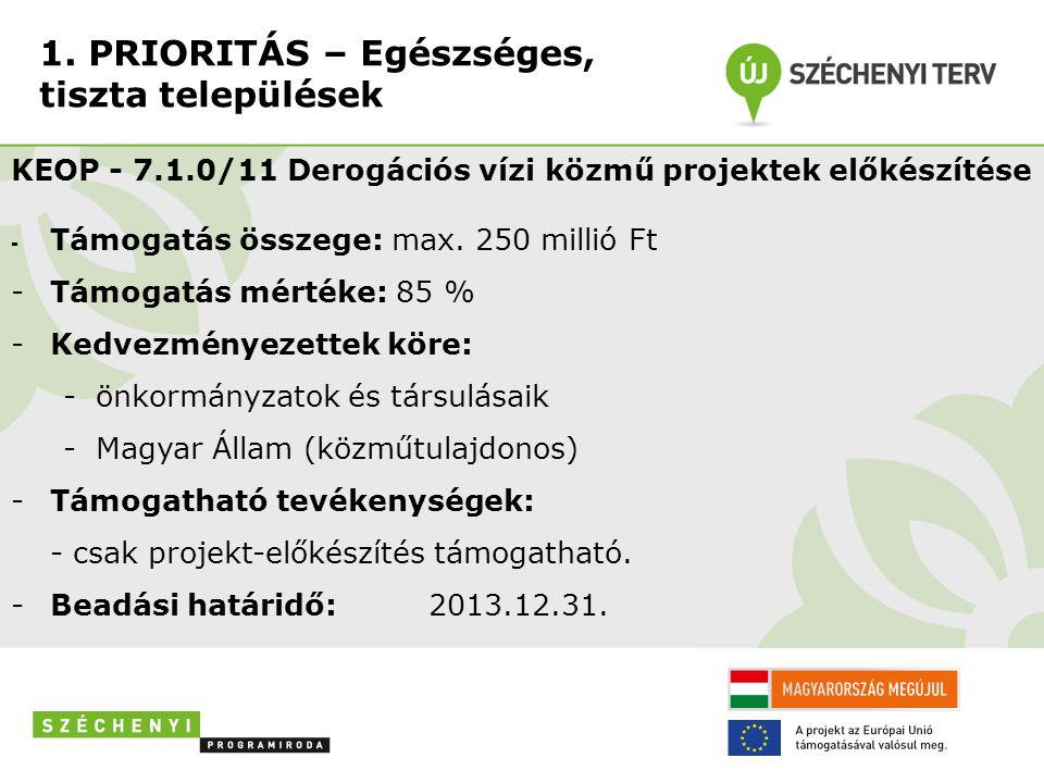 1. PRIORITÁS – Egészséges, tiszta települések