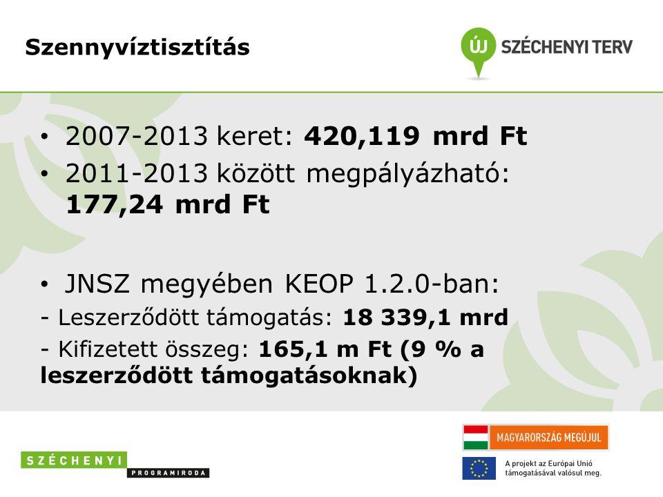 2011-2013 között megpályázható: 177,24 mrd Ft