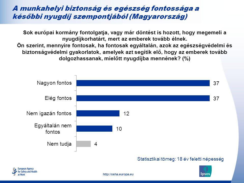 A munkahelyi biztonság és egészség fontossága a későbbi nyugdíj szempontjából (Magyarország)