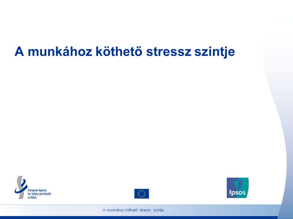 A munkához köthető stressz szintje