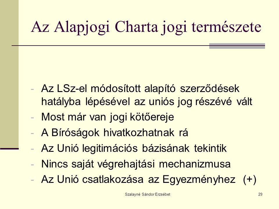Az Alapjogi Charta jogi természete
