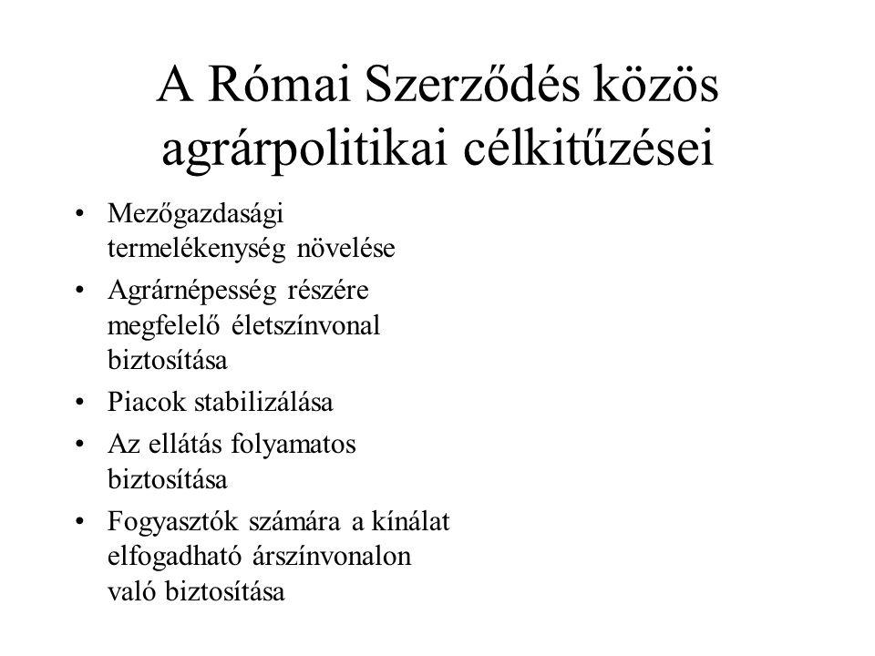 A Római Szerződés közös agrárpolitikai célkitűzései