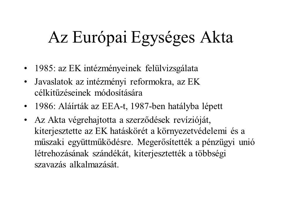 Az Európai Egységes Akta
