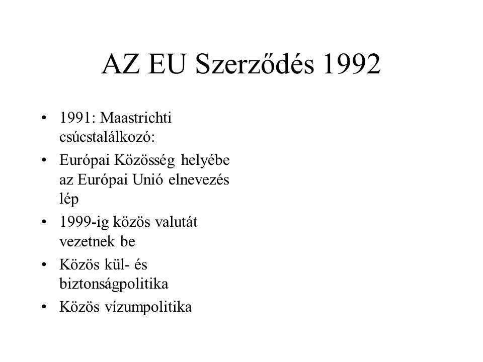 AZ EU Szerződés 1992 1991: Maastrichti csúcstalálkozó: