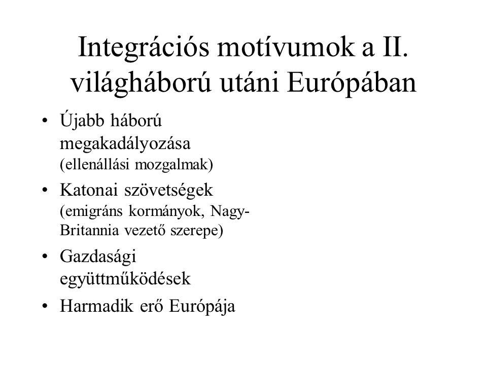 Integrációs motívumok a II. világháború utáni Európában