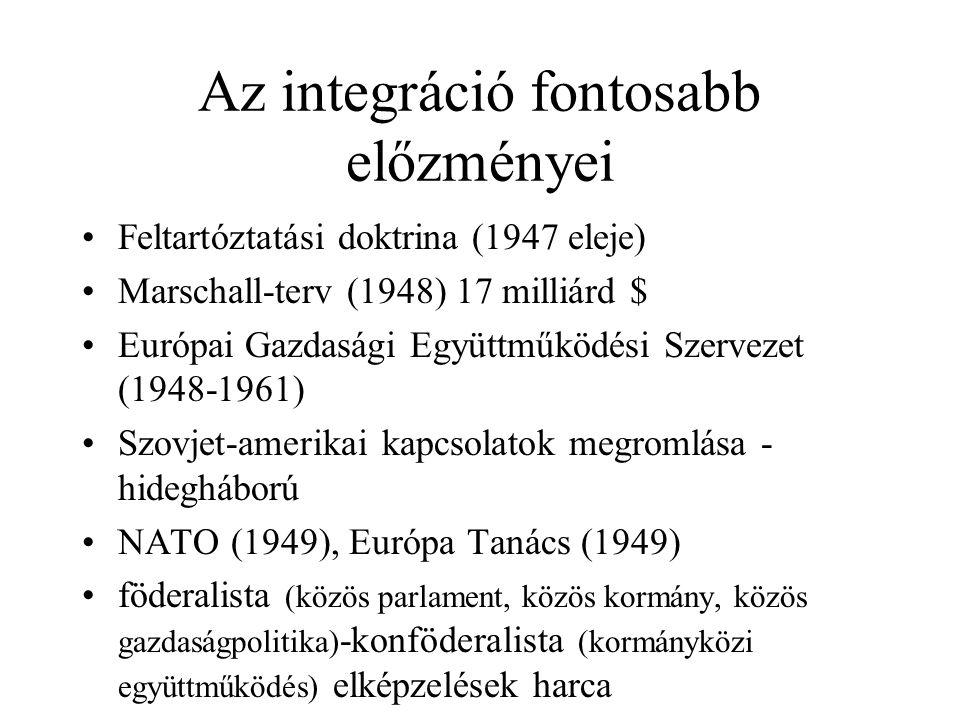 Az integráció fontosabb előzményei