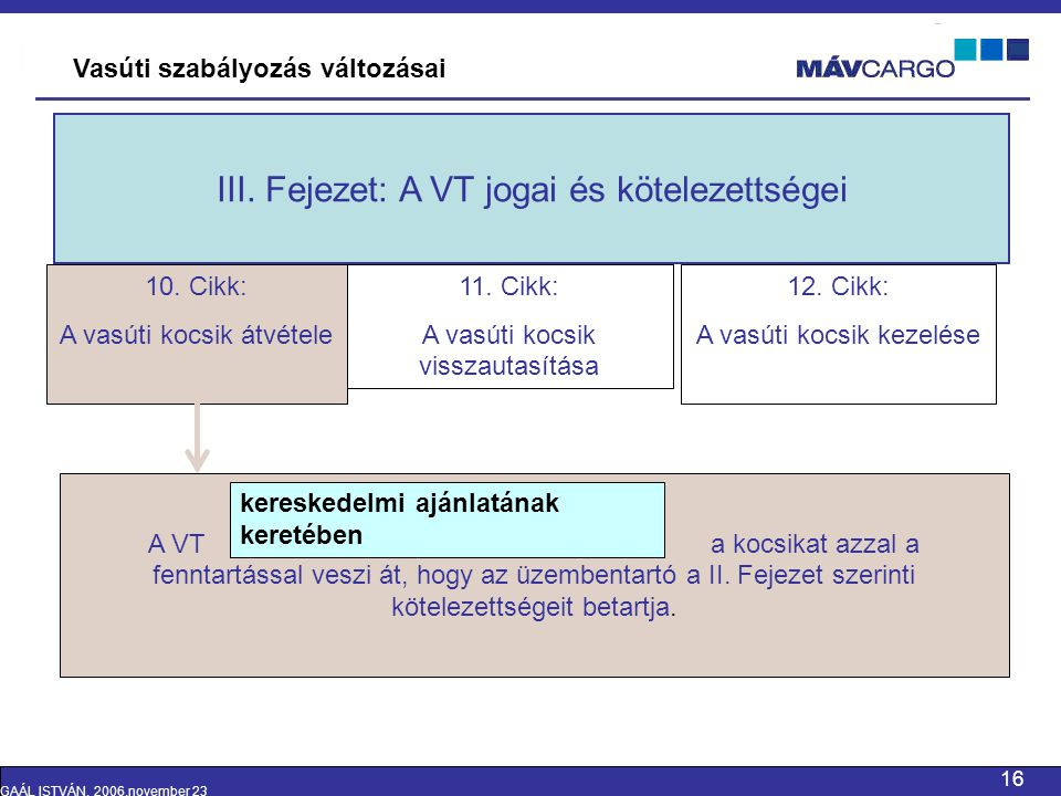 III. Fejezet: A VT jogai és kötelezettségei