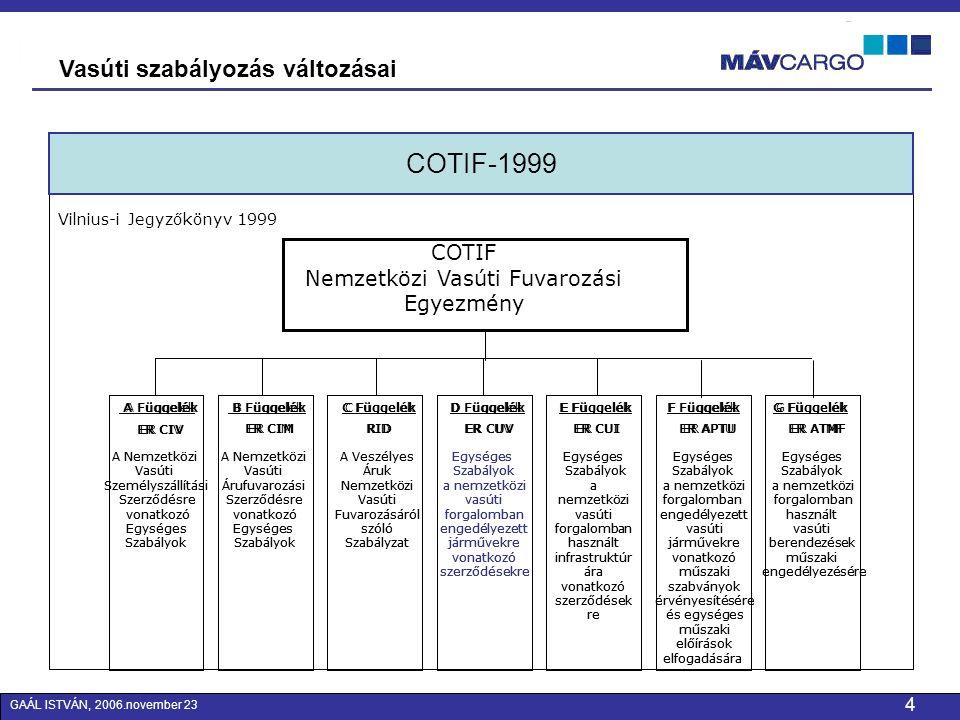 COTIF-1999 Vasúti szabályozás változásai COTIF