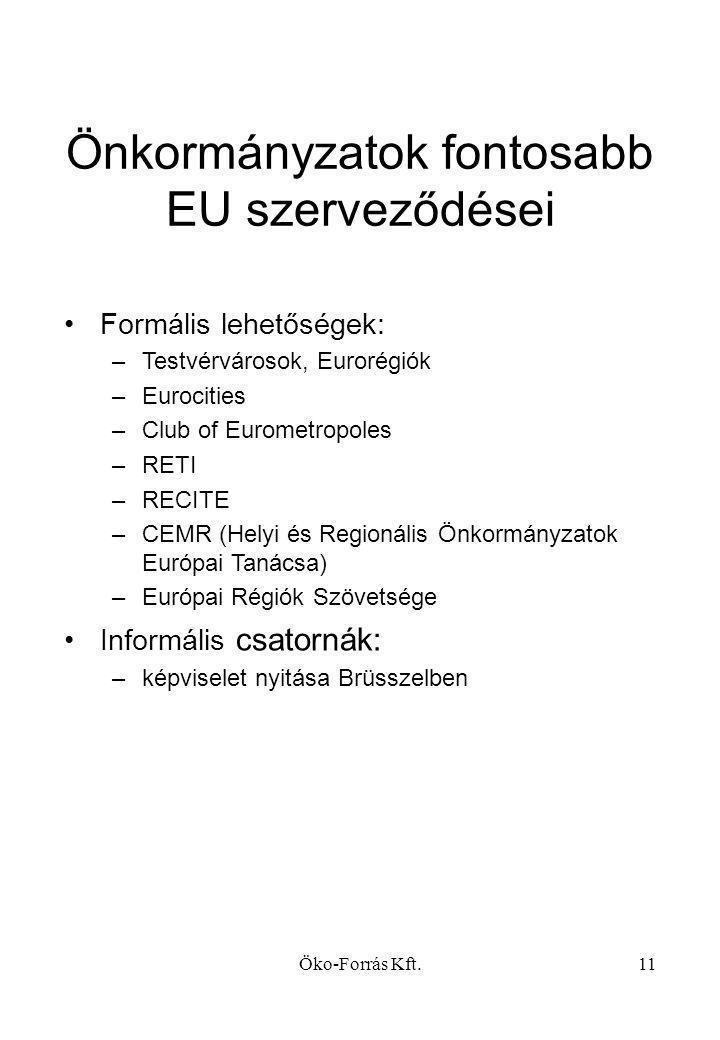 Önkormányzatok fontosabb EU szerveződései