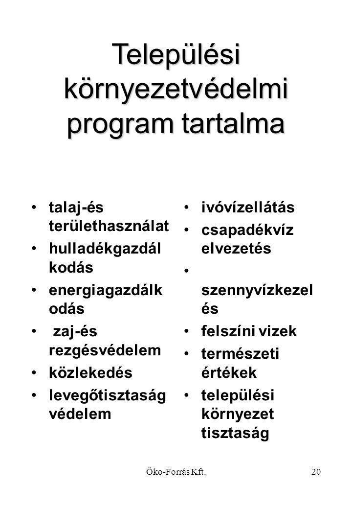 Települési környezetvédelmi program tartalma