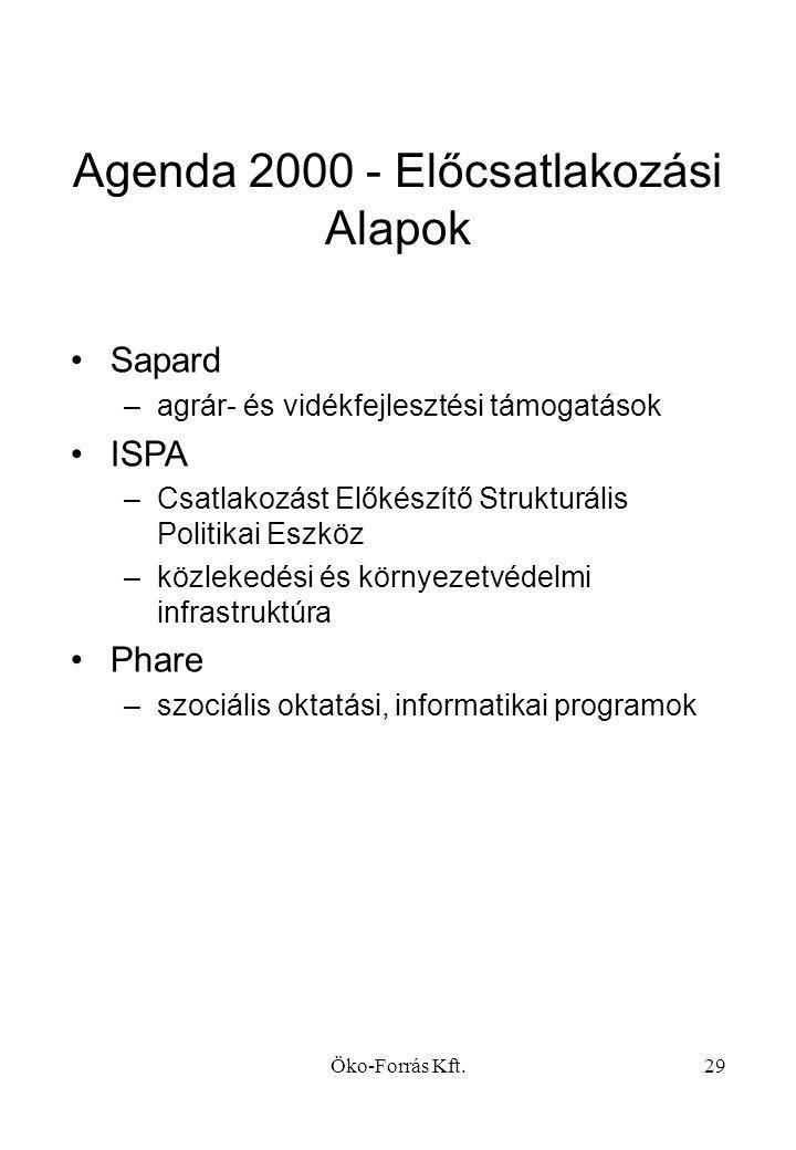 Agenda 2000 - Előcsatlakozási Alapok