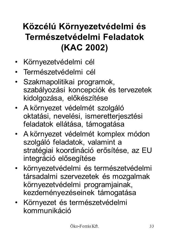 Közcélú Környezetvédelmi és Természetvédelmi Feladatok (KAC 2002)