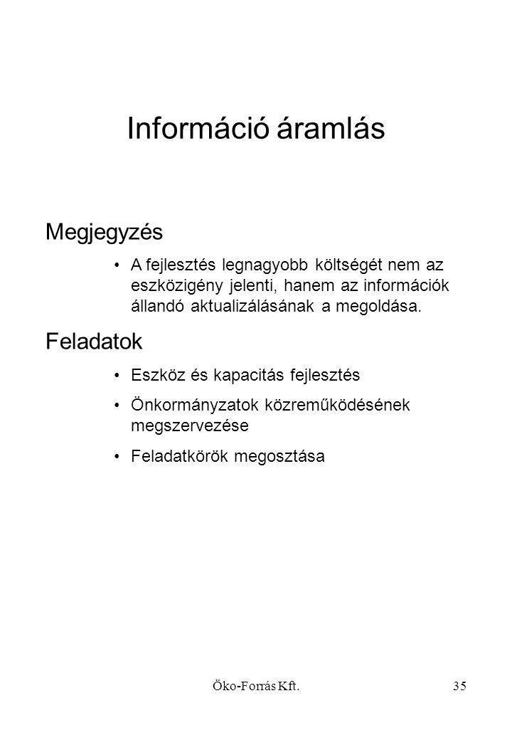 Információ áramlás Megjegyzés Feladatok