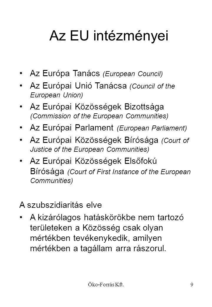 Az EU intézményei Az Európa Tanács (European Council)