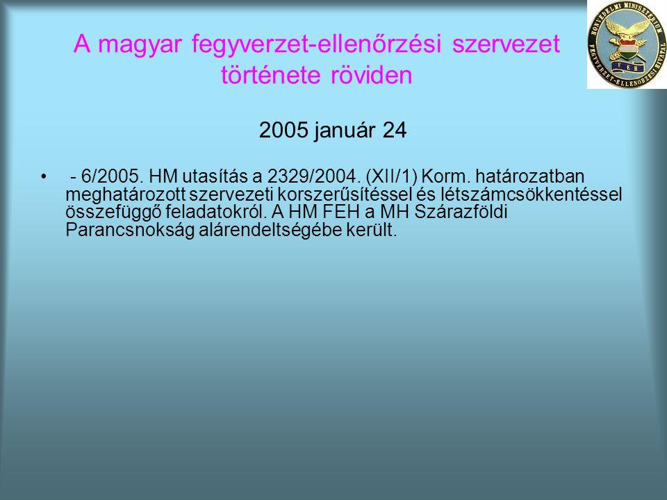 A magyar fegyverzet-ellenőrzési szervezet története röviden