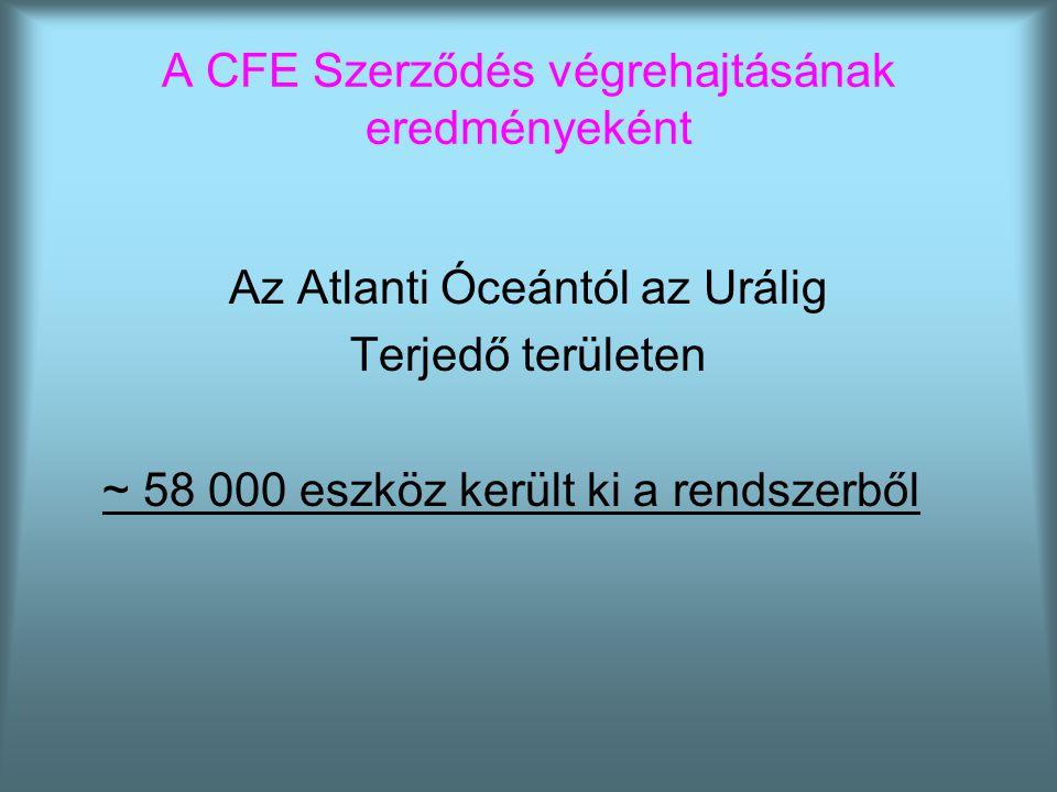 A CFE Szerződés végrehajtásának eredményeként