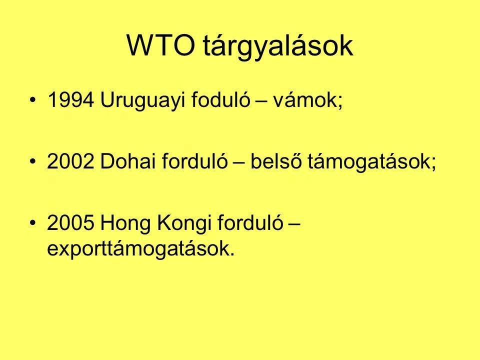 WTO tárgyalások 1994 Uruguayi foduló – vámok;