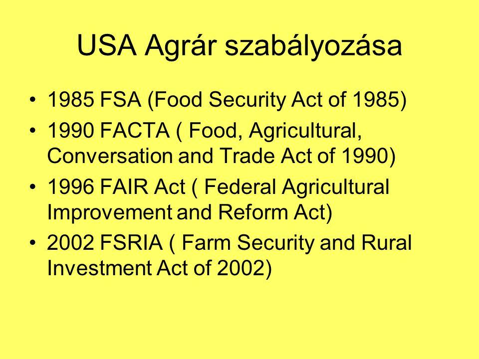 USA Agrár szabályozása