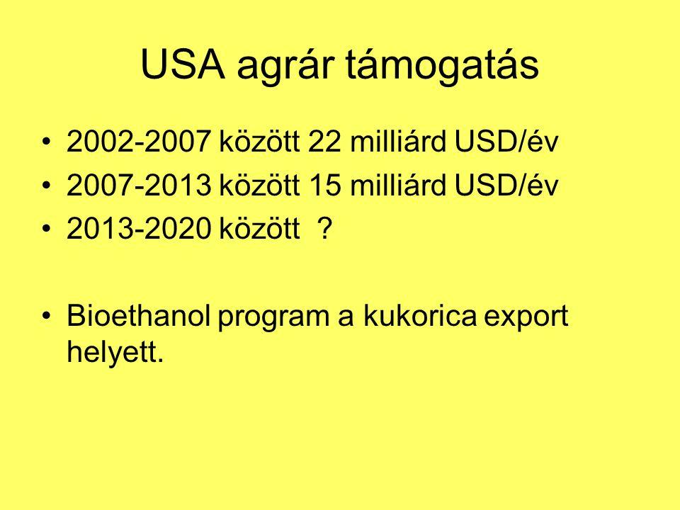 USA agrár támogatás 2002-2007 között 22 milliárd USD/év