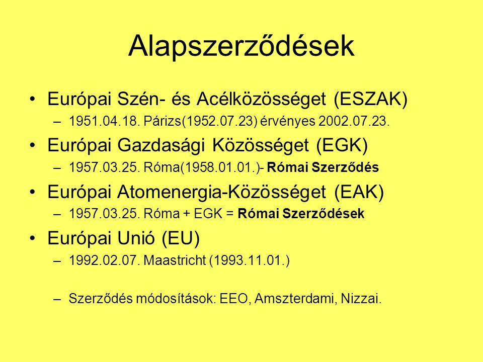 Alapszerződések Európai Szén- és Acélközösséget (ESZAK)