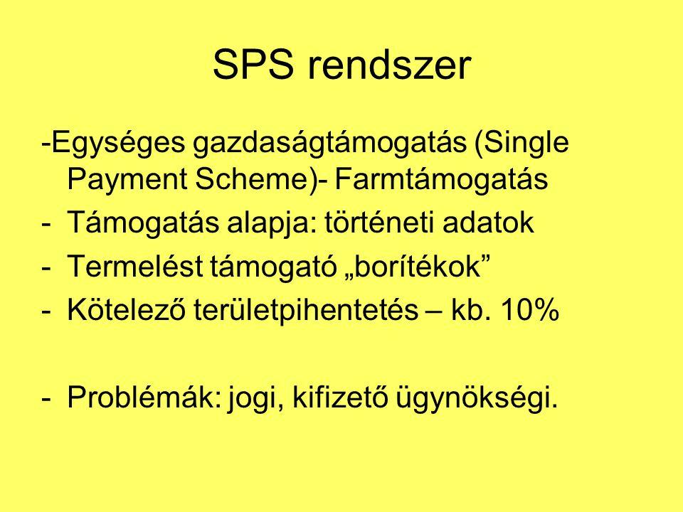 SPS rendszer -Egységes gazdaságtámogatás (Single Payment Scheme)- Farmtámogatás. Támogatás alapja: történeti adatok.