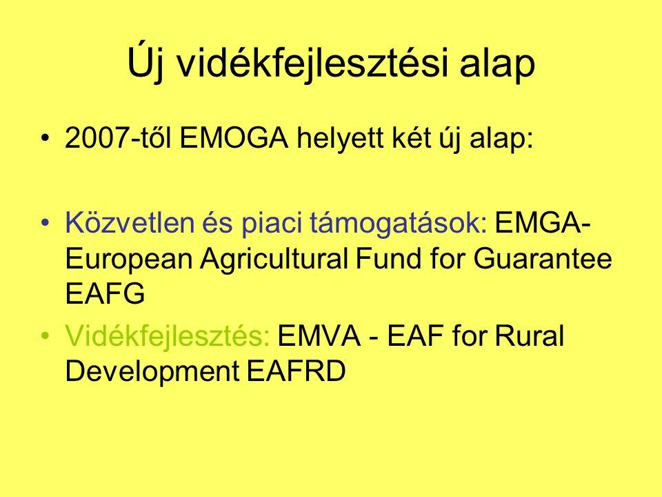 Új vidékfejlesztési alap