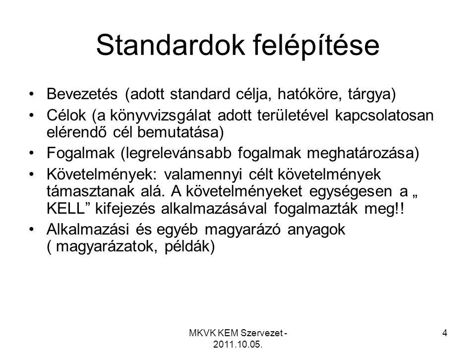 Standardok felépítése