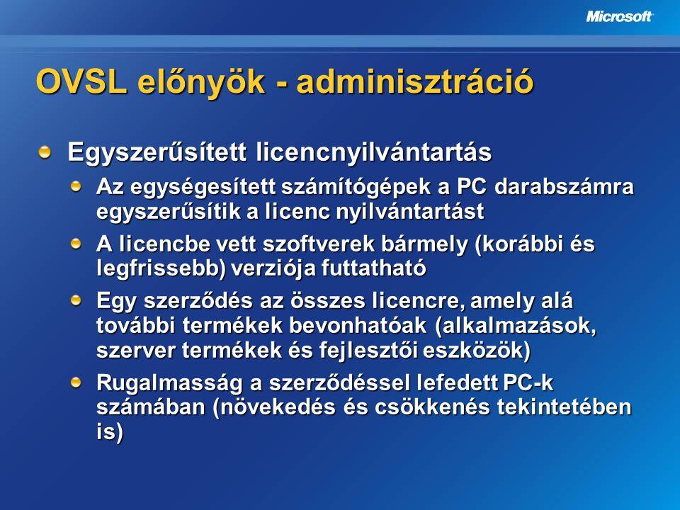 OVSL előnyök - adminisztráció