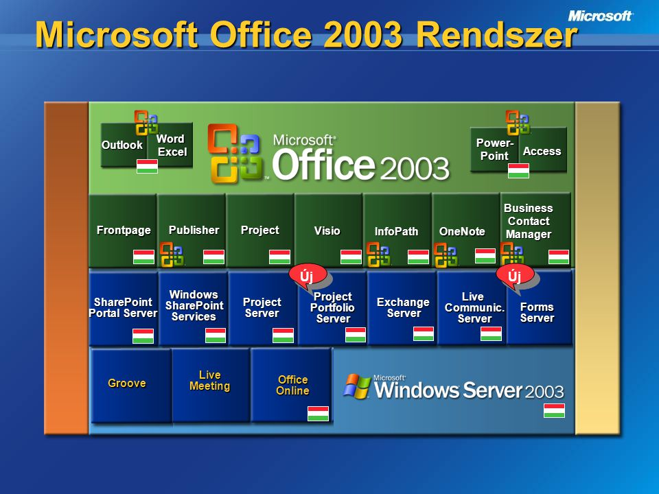 Microsoft Office 2003 Rendszer
