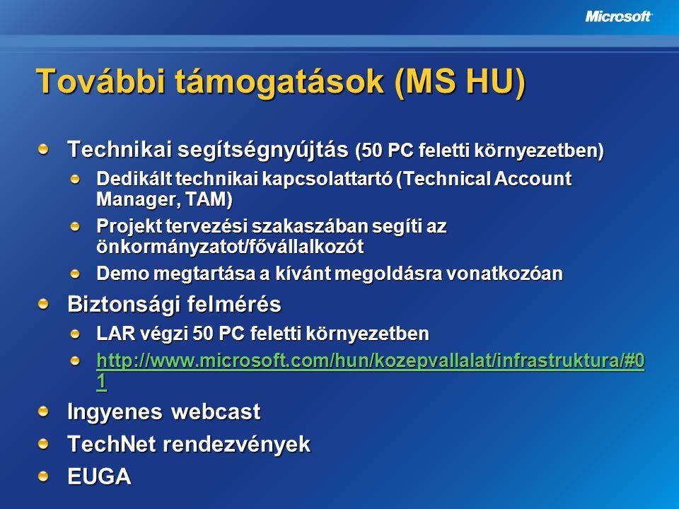További támogatások (MS HU)