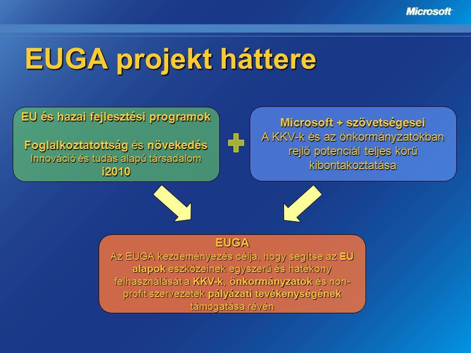 EU és hazai fejlesztési programok