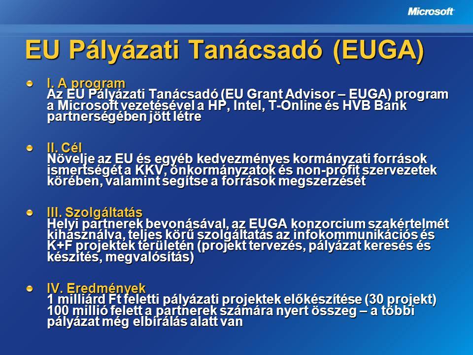 EU Pályázati Tanácsadó (EUGA)