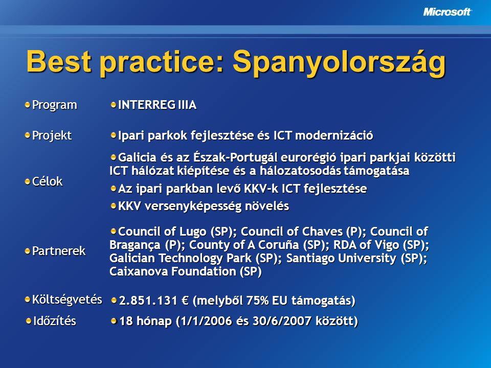 Best practice: Spanyolország