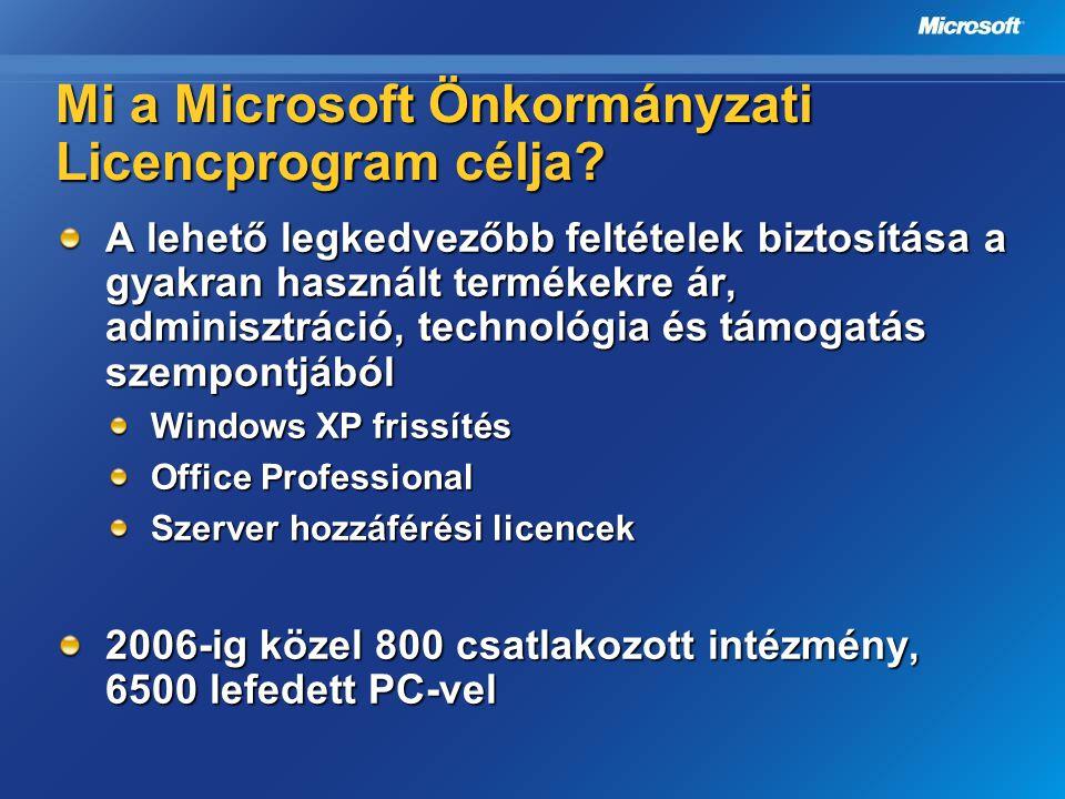 Mi a Microsoft Önkormányzati Licencprogram célja