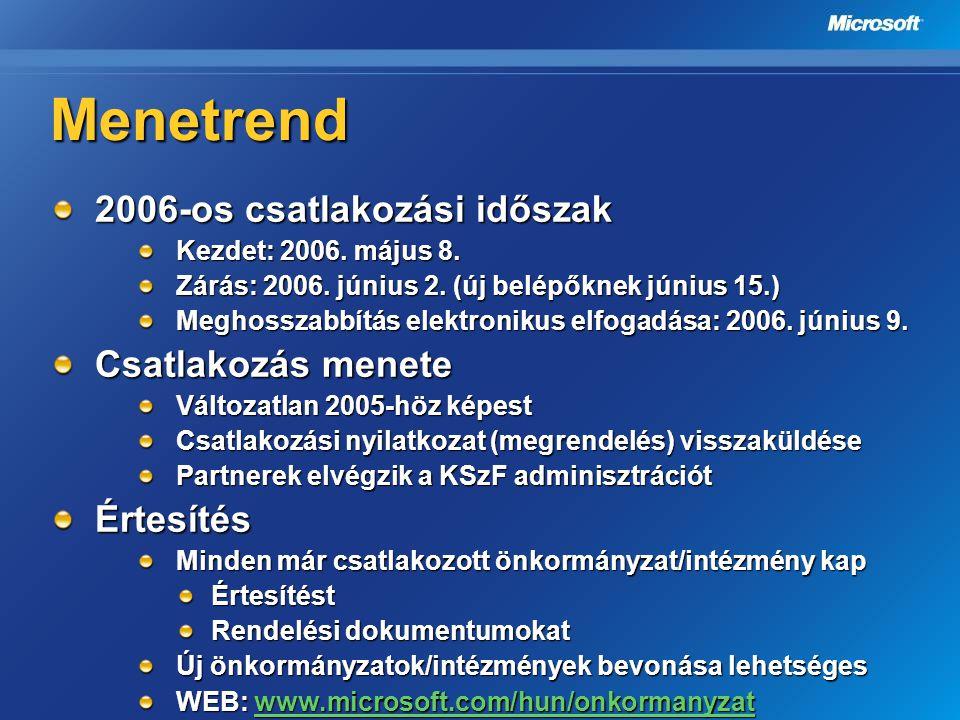 Menetrend 2006-os csatlakozási időszak Csatlakozás menete Értesítés