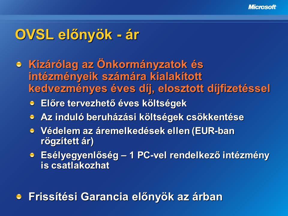 OVSL előnyök - ár Kizárólag az Önkormányzatok és intézményeik számára kialakított kedvezményes éves díj, elosztott díjfizetéssel.