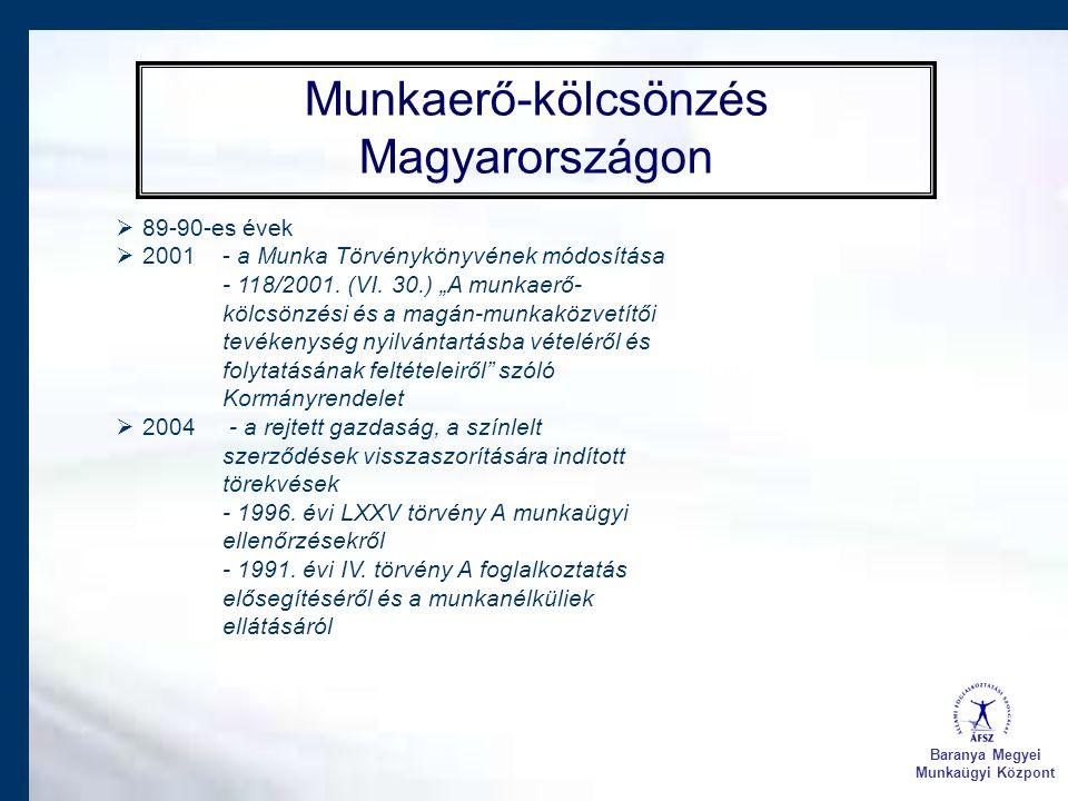 Munkaerő-kölcsönzés Magyarországon