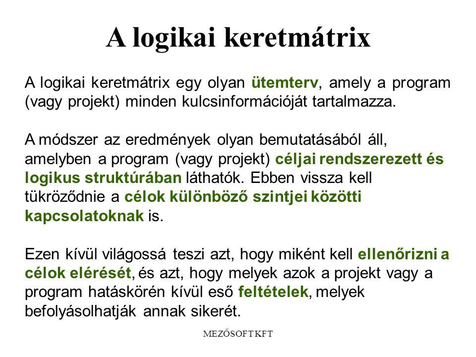 A logikai keretmátrix A logikai keretmátrix egy olyan ütemterv, amely a program (vagy projekt) minden kulcsinformációját tartalmazza.