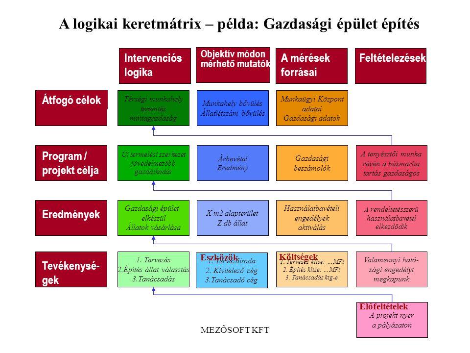 A logikai keretmátrix – példa: Gazdasági épület építés