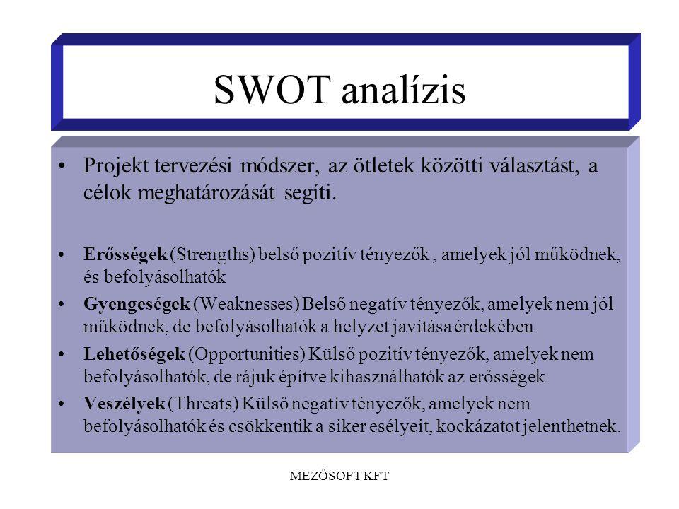 SWOT analízis Projekt tervezési módszer, az ötletek közötti választást, a célok meghatározását segíti.