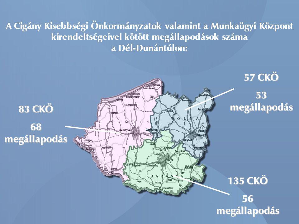 57 CKÖ 53 megállapodás 83 CKÖ 68 megállapodás 135 CKÖ 56 megállapodás