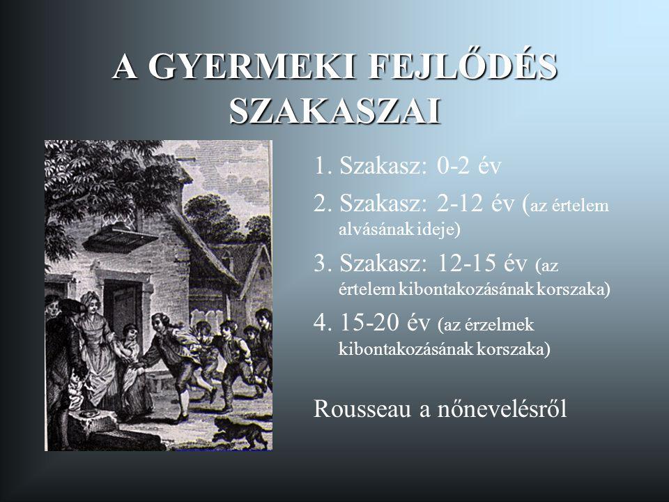 A GYERMEKI FEJLŐDÉS SZAKASZAI