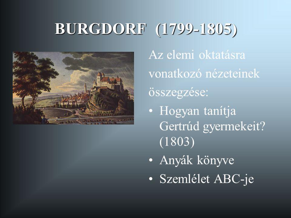 BURGDORF (1799-1805) Az elemi oktatásra vonatkozó nézeteinek