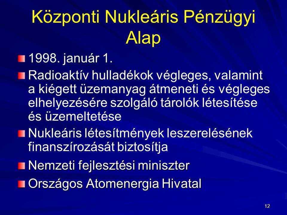 Központi Nukleáris Pénzügyi Alap