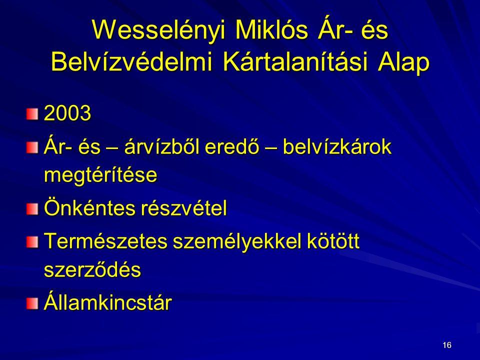 Wesselényi Miklós Ár- és Belvízvédelmi Kártalanítási Alap