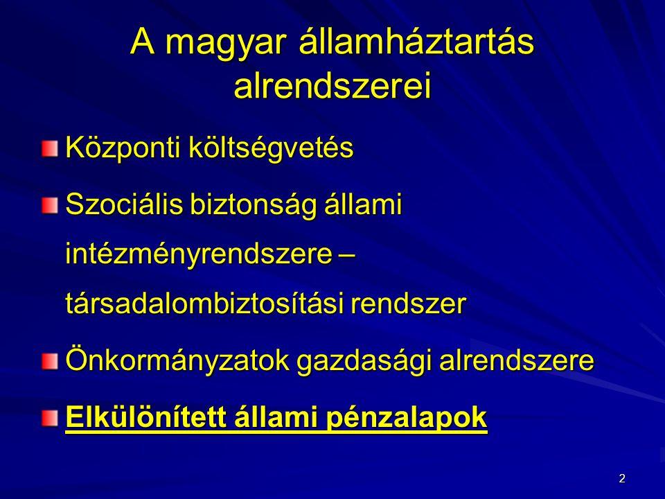 A magyar államháztartás alrendszerei