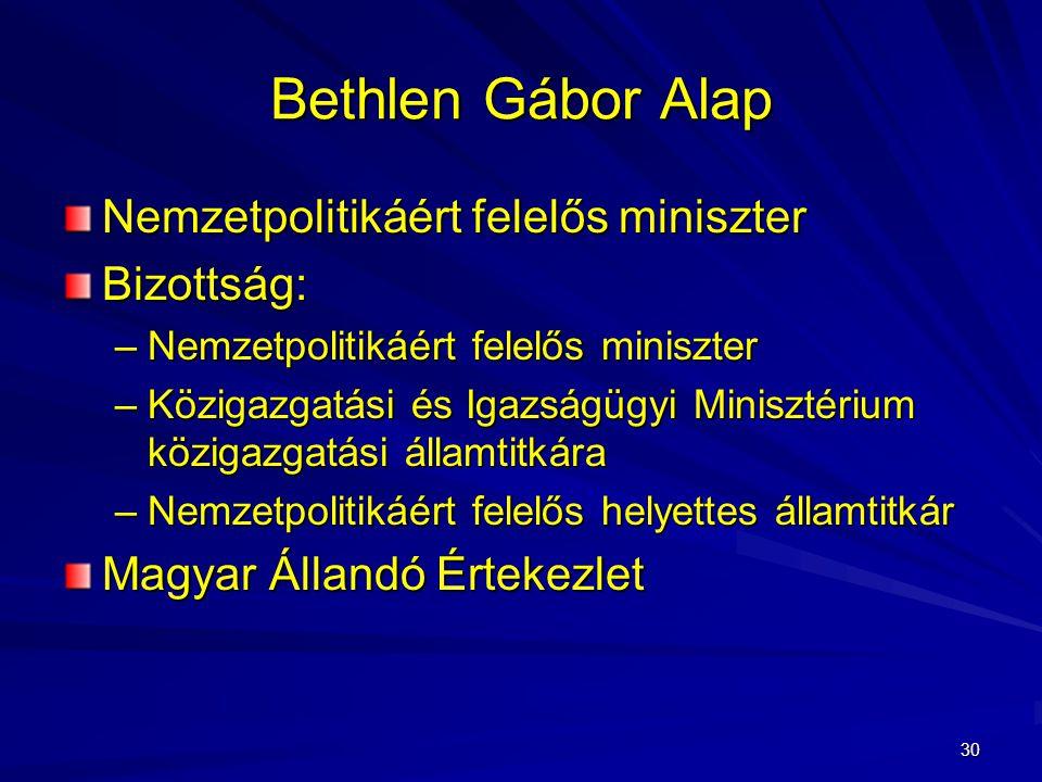Bethlen Gábor Alap Nemzetpolitikáért felelős miniszter Bizottság: