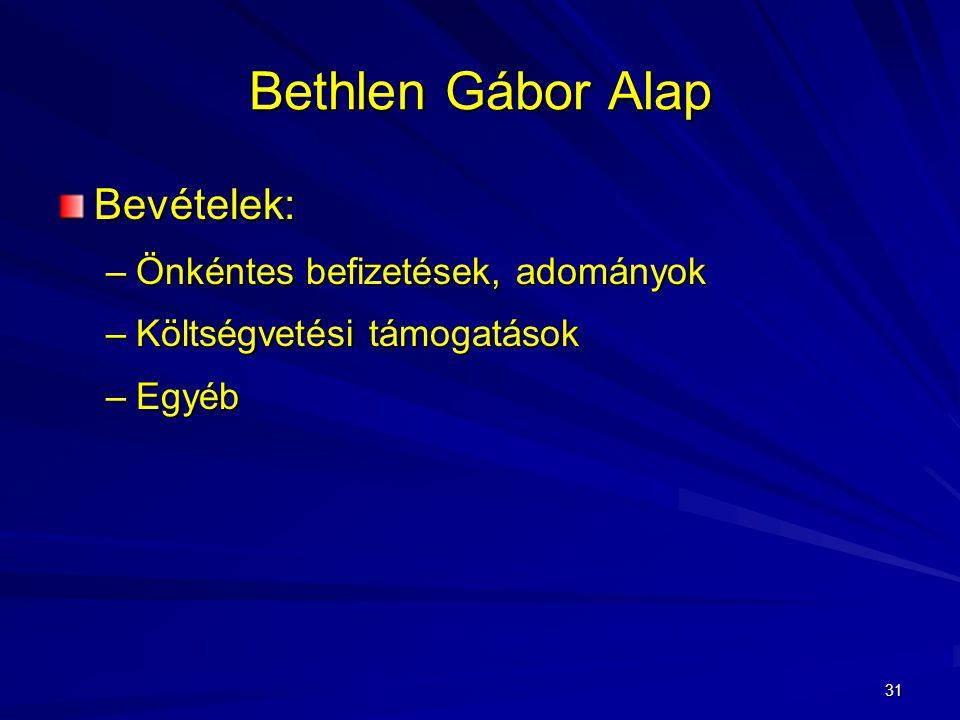 Bethlen Gábor Alap Bevételek: Önkéntes befizetések, adományok