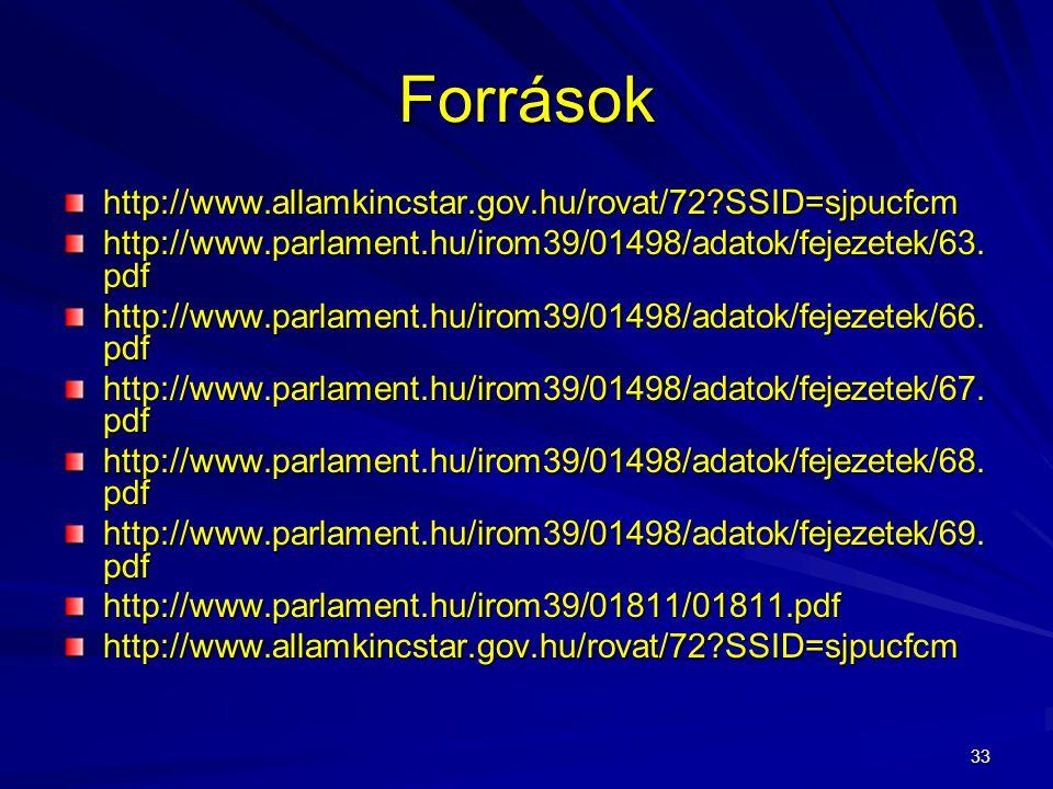 Források http://www.allamkincstar.gov.hu/rovat/72 SSID=sjpucfcm