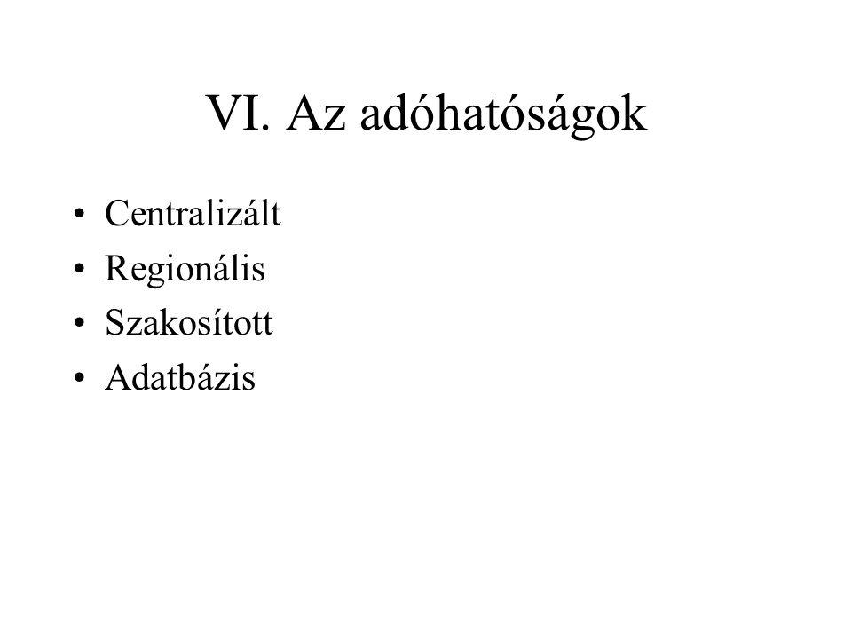 VI. Az adóhatóságok Centralizált Regionális Szakosított Adatbázis